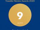 Apartment.md получил оценку 9,0 от гостей на Booking.com по итогам 2019 года!